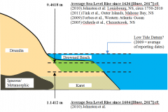 sea-level-rise-01