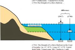 sea-level-rise-02