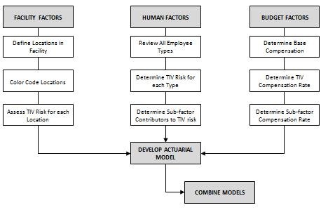 vector-modeling-01b