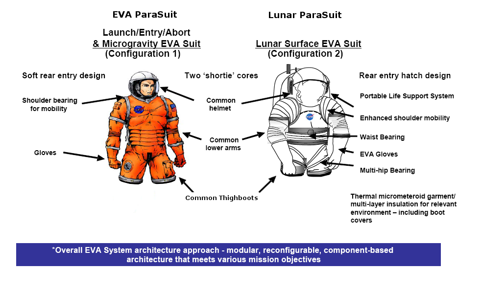Constellation_spacesuit-paraplegian2