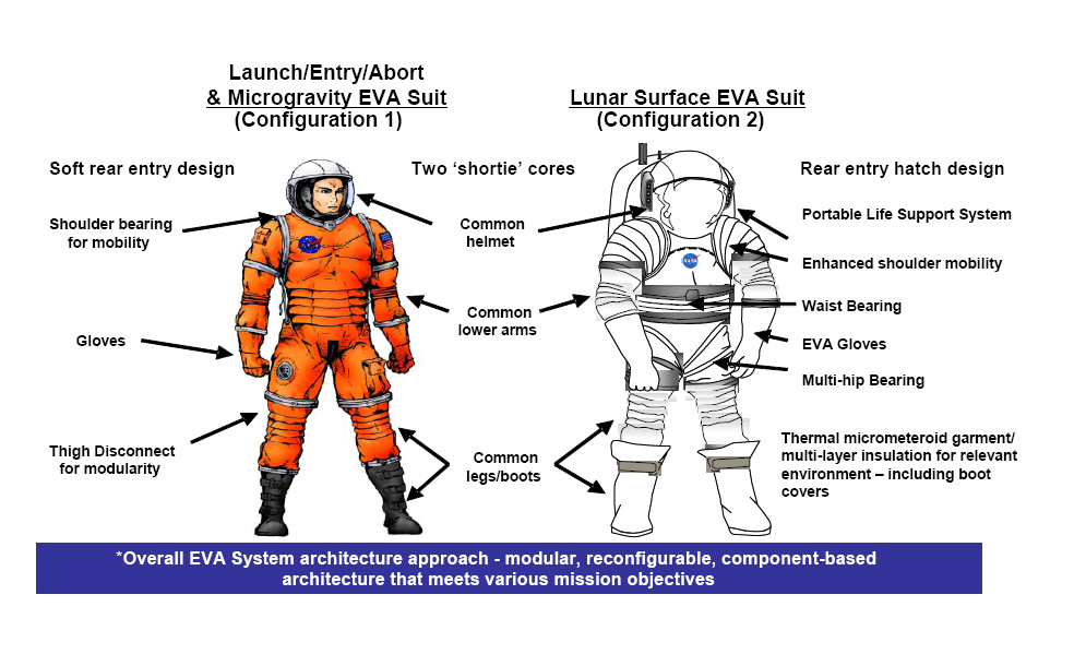 Constellation_spacesuit